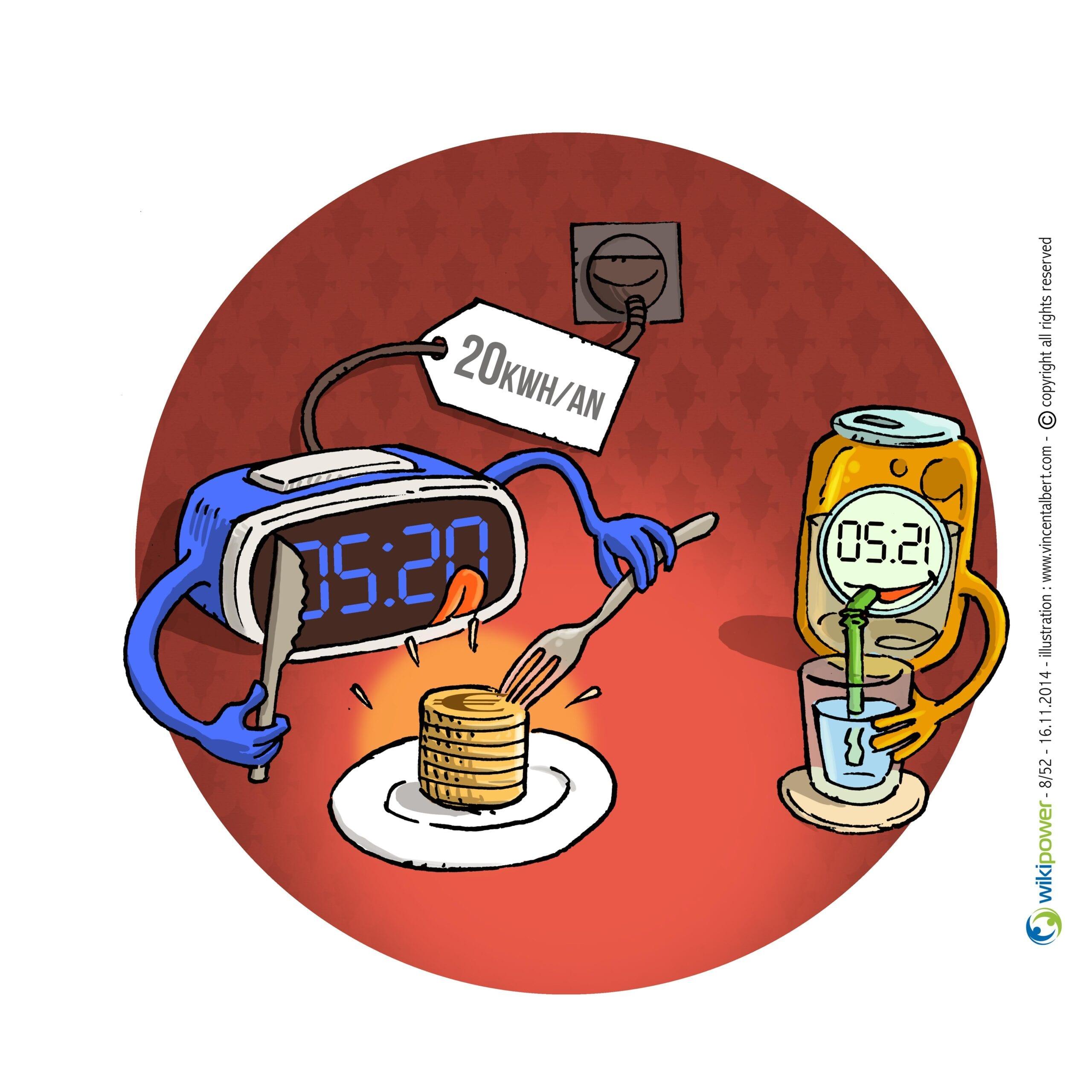 Évitez les horloges digitales
