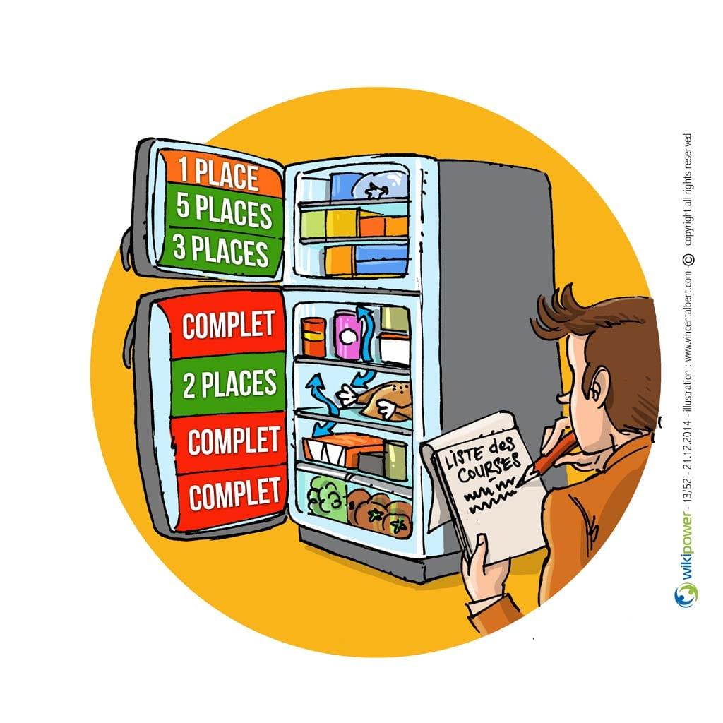 Espace dans le frigo