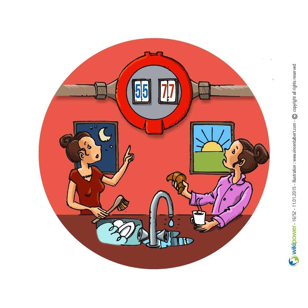 Détecter une fuite d'eau