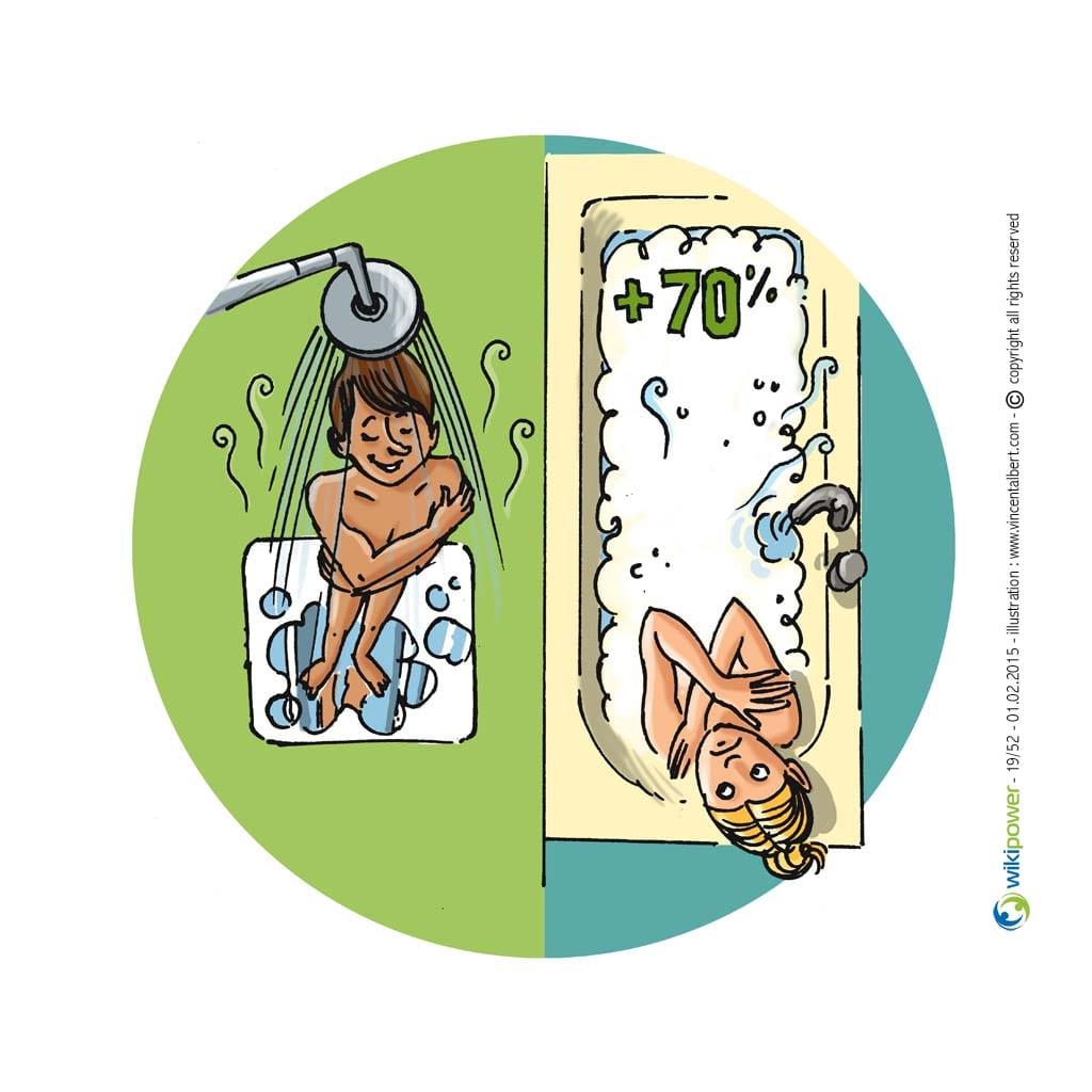 Préférez une douche à un bain
