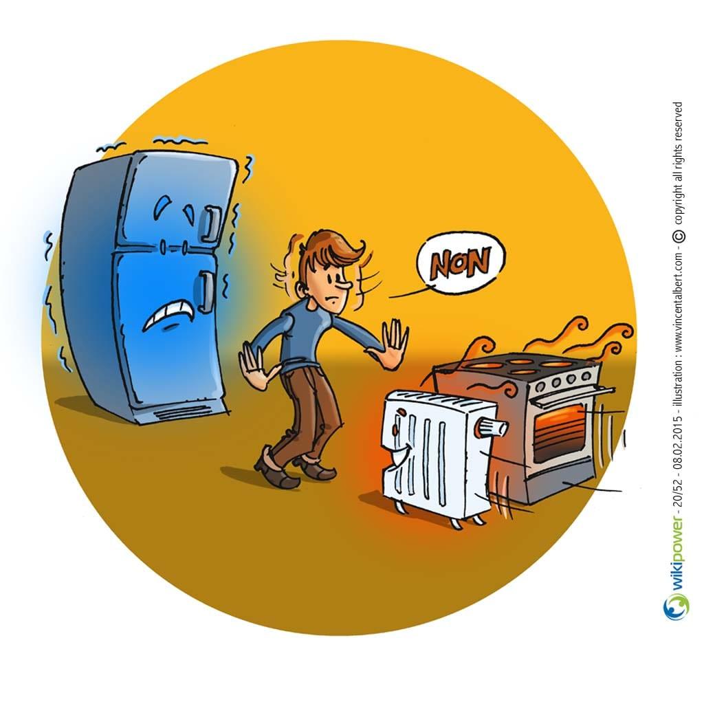 Ne pas placer frigo à côté de sources de chaleur