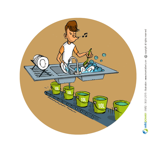 lave-vaisselle ou laver à la main?