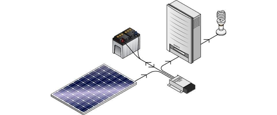Panneaux solaires et batterie domestique