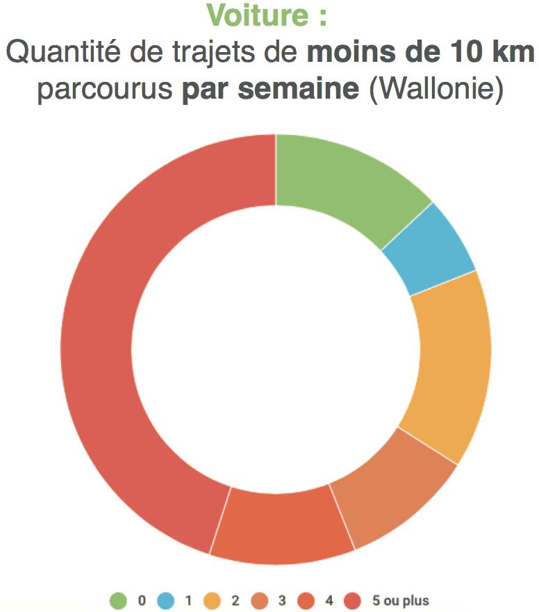 Infographie de l'enquête Wikipower sur les vélos électriques